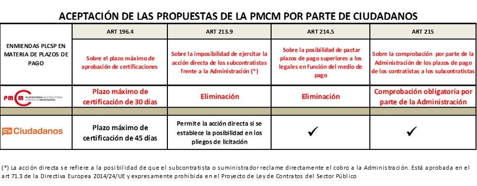 Albert Rivera se compromete con la PMcM 3