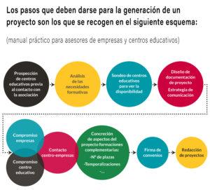 REVISTA-AD'IP-ENTREVISTA-GUILLEM-SALVANS-I-SUBIRATS-Pasos-Proyec