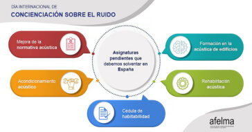 PUBLICACIÓN-AFELMA-CONCIENCIACIÓN-SOBRE-EL-RUIDO