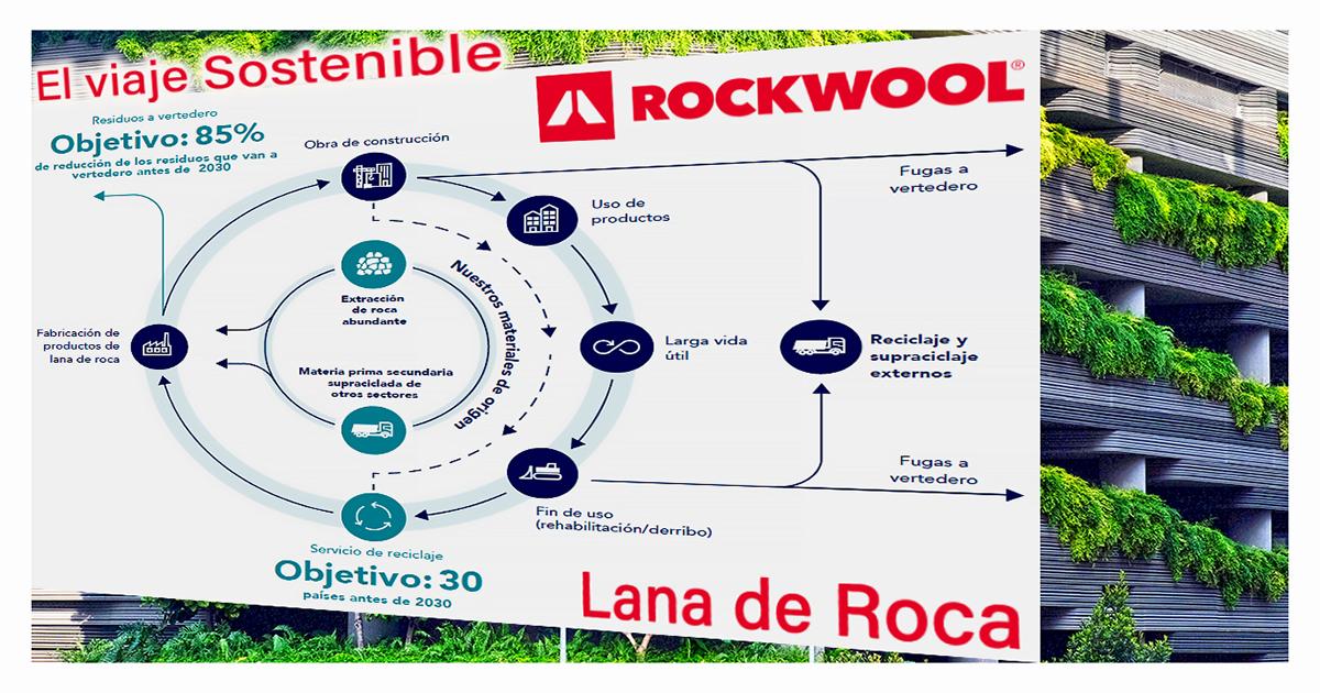 ROCKWOOL-Lana-de-Roca-Aislamiento-Sostenible